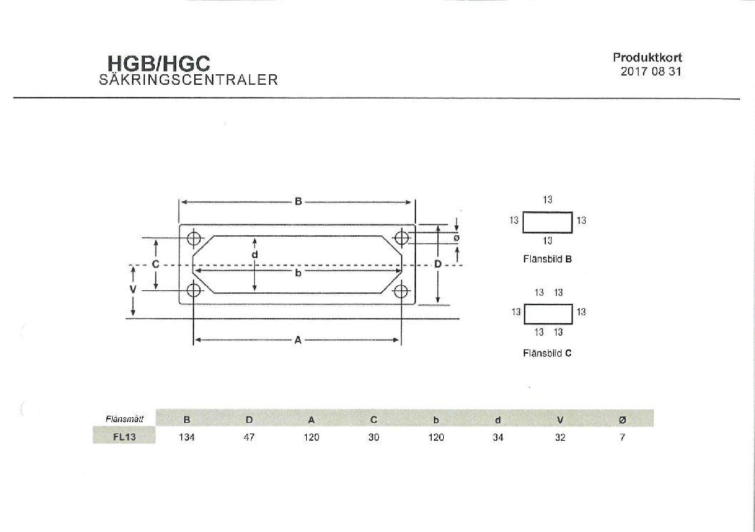 Gängsäkringcentraler HGB/HGC