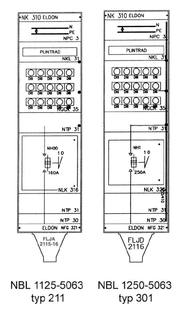 Färdigmonterad serviscentral NBL
